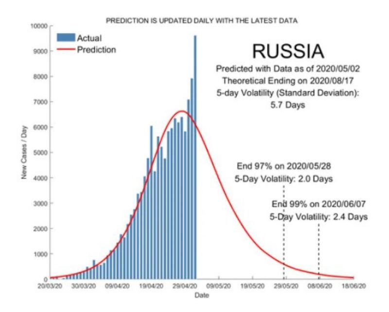 Ситуация в России | СОК.медиа